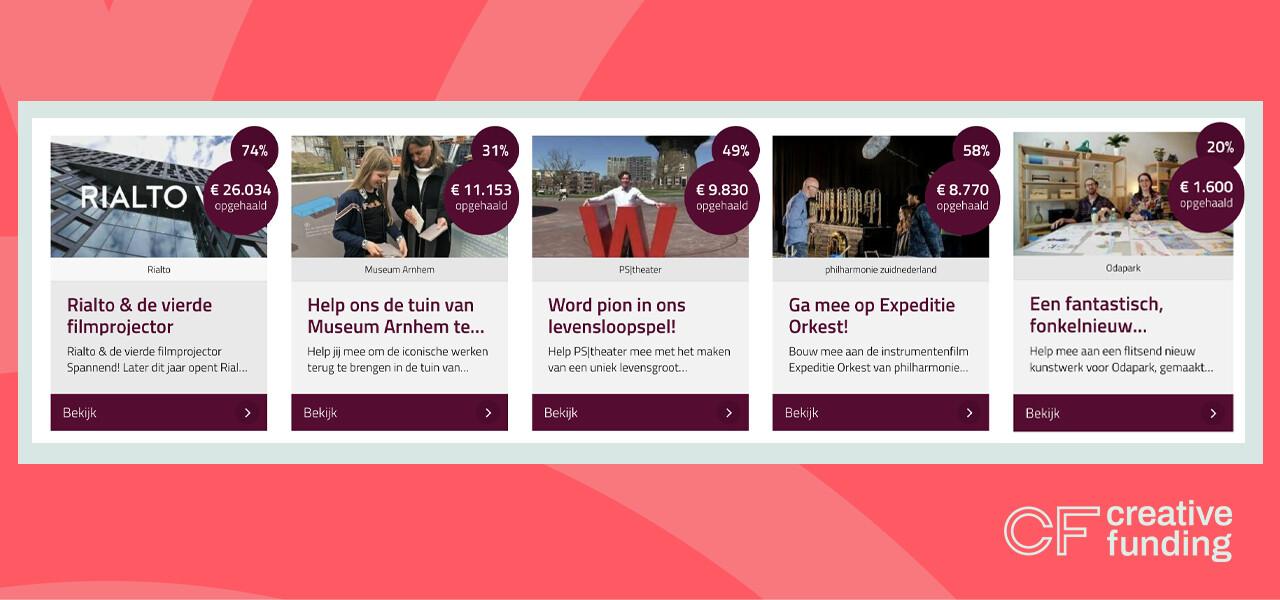 Er staan vijf campagnes live op Creative Funding